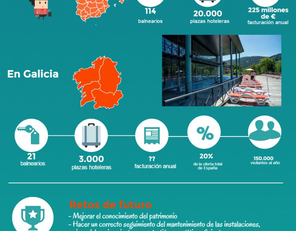 sector termal en España h