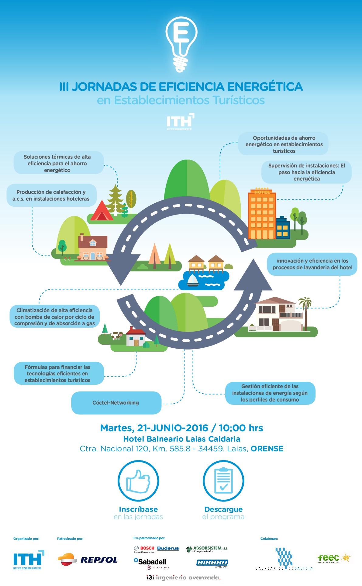 [:es]El ITH celebra una jornada de eficiencia energética para hoteles en OurenseO ITH celebra unha xornada de eficiencia enerxética para hoteles en OurenseThe ITH celebrates a day of energy efficiency in Ourense