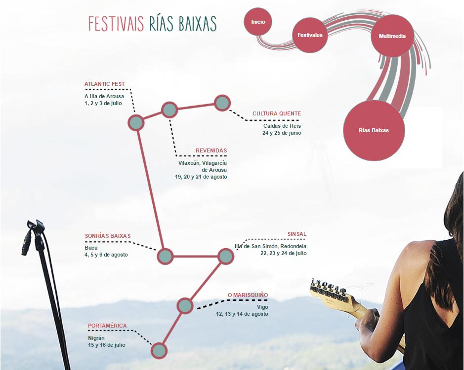festivales riasbaixas